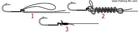 Fishing knots how to tie them for Best knot for braided fishing line