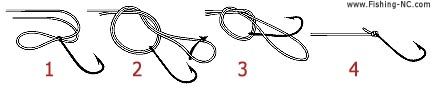 Fishing knots how to tie them for Fishing knots pdf